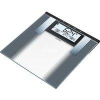 Comparateur de prix Sanitas SBG 21 Pèse-personne électronique Argent, Balance